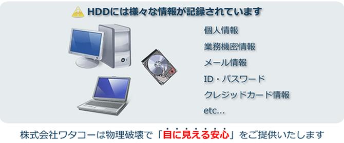 HDDデータ消去物理破壊